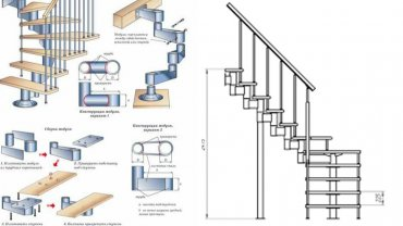 Можно ли доверять китайским производителям комплектующих для лестниц?