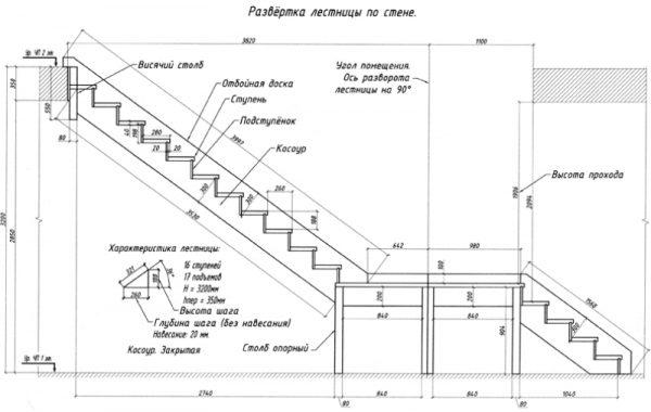 чертеж маршевой лестницы